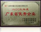 2009年度广东省优秀企业荣誉